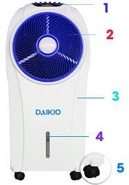 Máy làm mát dân dụng Daikio DK-1500A